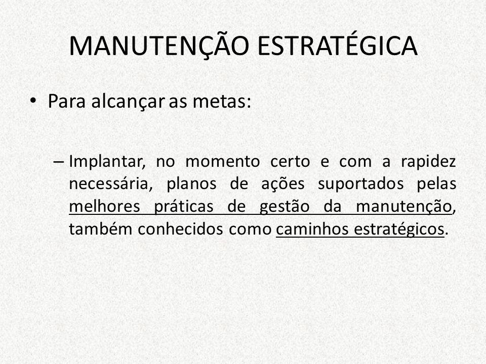 MANUTENÇÃO ESTRATÉGICA