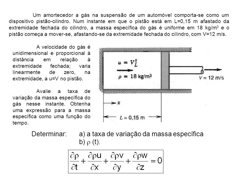 Determinar: a) a taxa de variação da massa específica b) r (t).
