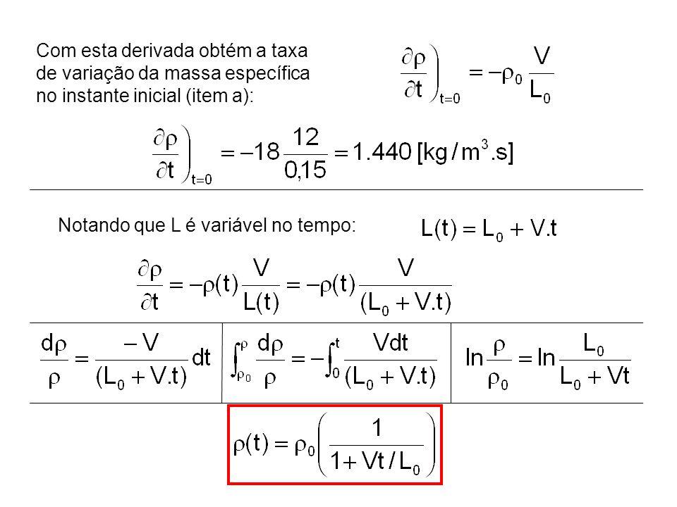 Com esta derivada obtém a taxa de variação da massa específica no instante inicial (item a):