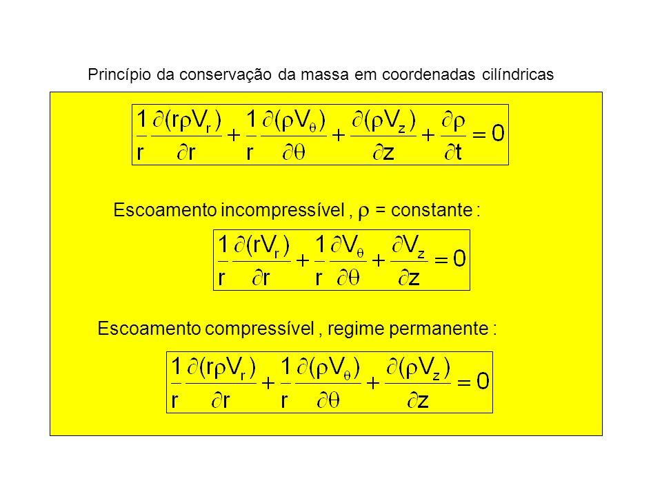 Escoamento incompressível , r = constante :