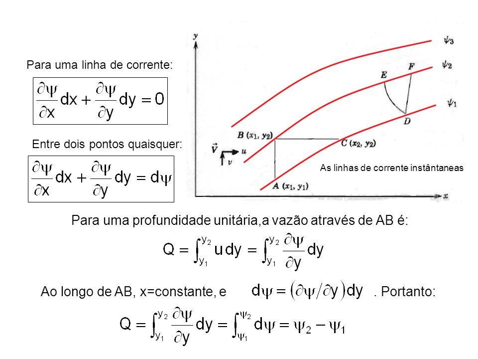 Para uma profundidade unitária,a vazão através de AB é: