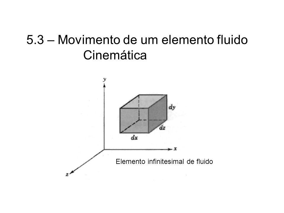 5.3 – Movimento de um elemento fluido Cinemática