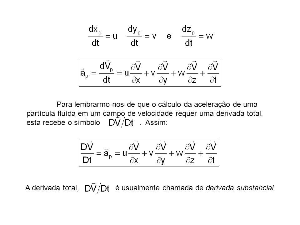 Para lembrarmo-nos de que o cálculo da aceleração de uma partícula fluída em um campo de velocidade requer uma derivada total, esta recebe o símbolo . Assim: