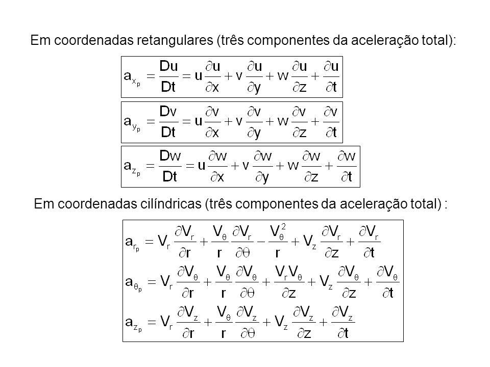 Em coordenadas retangulares (três componentes da aceleração total):