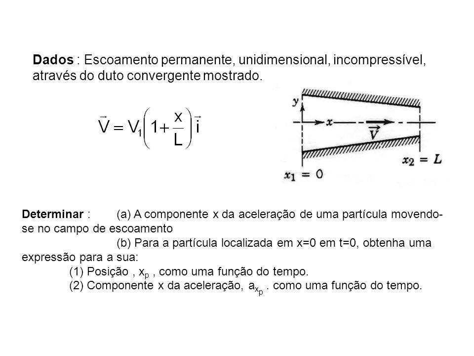 Dados : Escoamento permanente, unidimensional, incompressível, através do duto convergente mostrado.