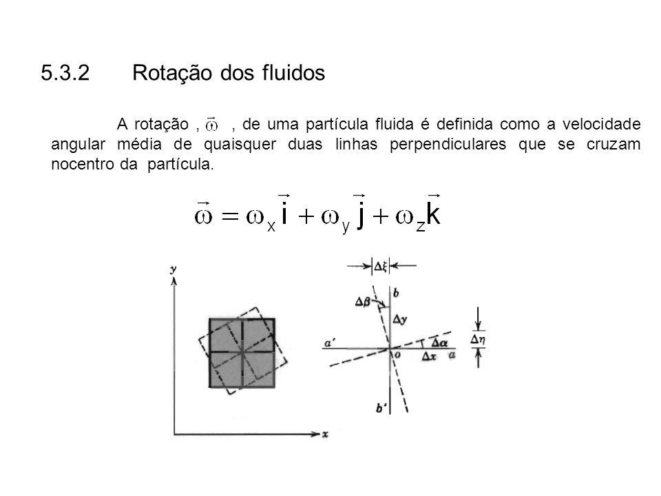 5.3.2 Rotação dos fluidos