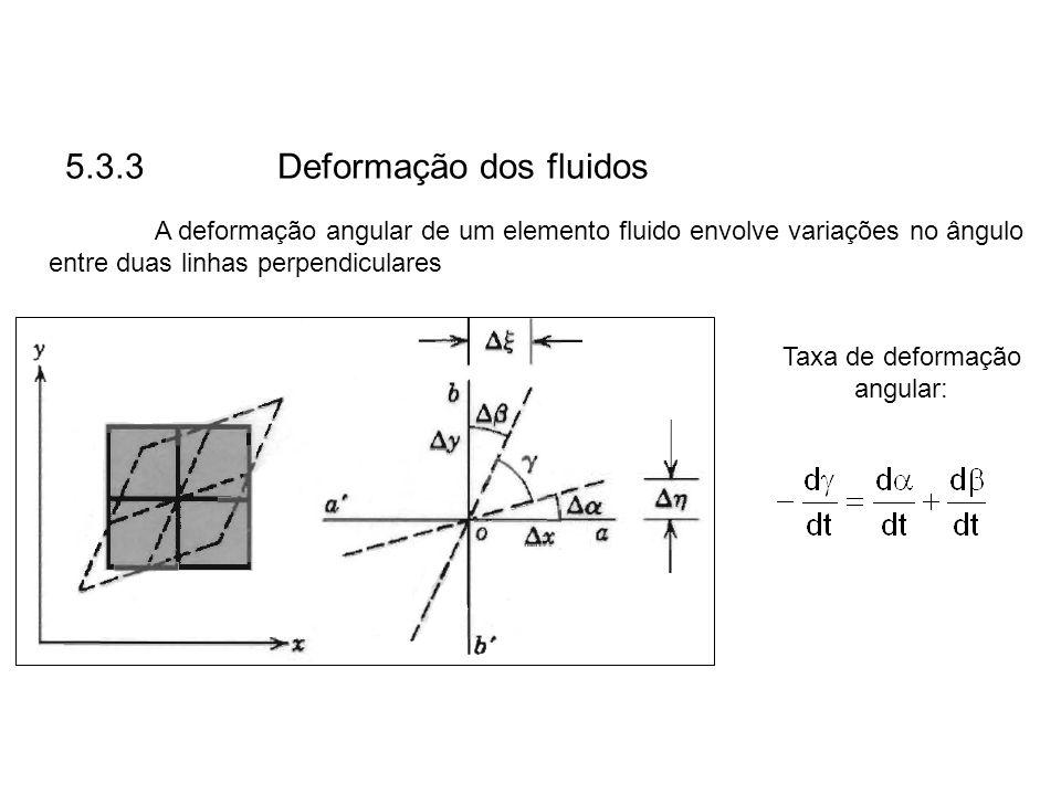 Taxa de deformação angular:
