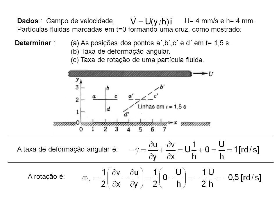 Dados : Campo de velocidade,. U= 4 mm/s e h= 4 mm