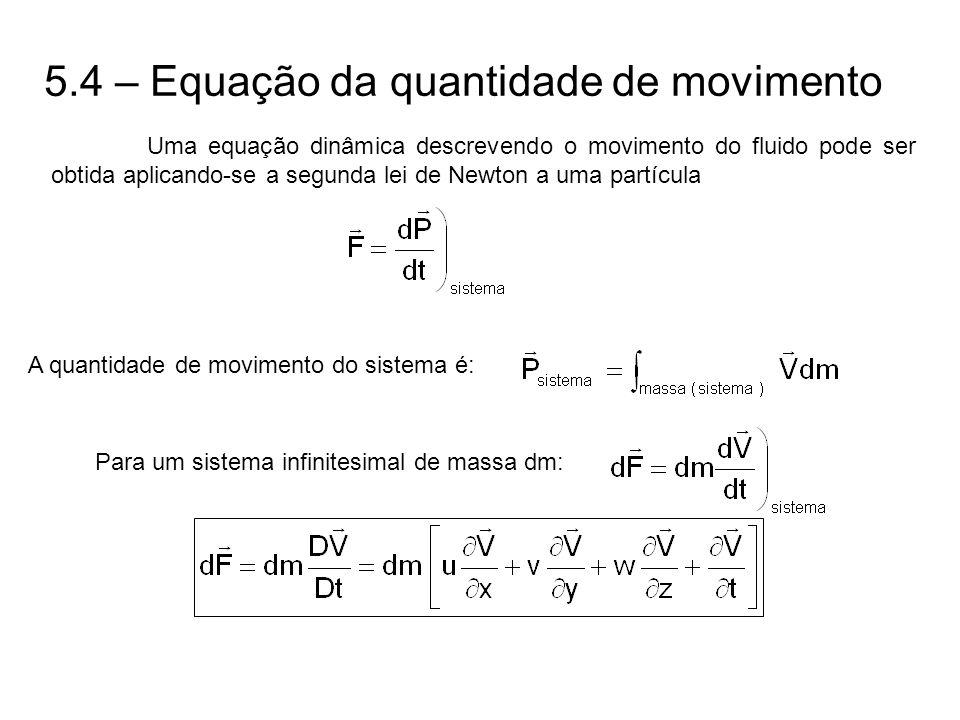 5.4 – Equação da quantidade de movimento