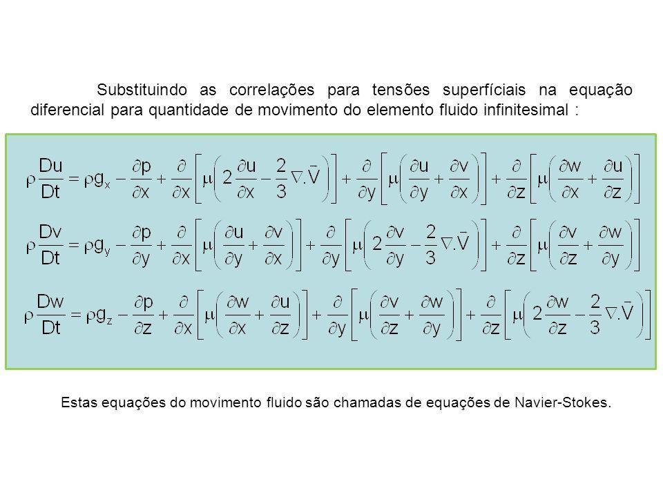 Substituindo as correlações para tensões superfíciais na equação diferencial para quantidade de movimento do elemento fluido infinitesimal :