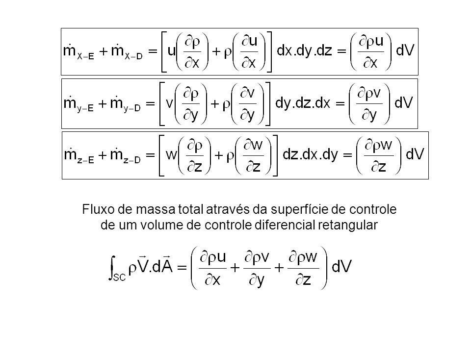 Fluxo de massa total através da superfície de controle