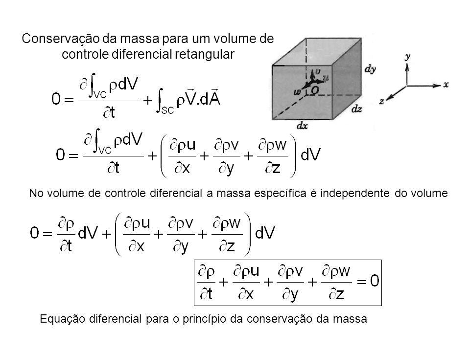 Conservação da massa para um volume de controle diferencial retangular