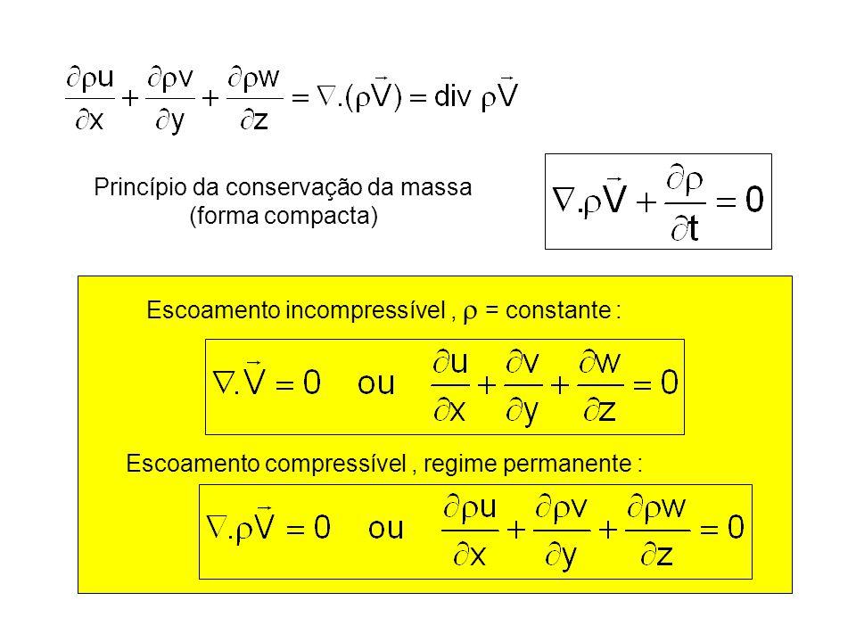 Princípio da conservação da massa (forma compacta)