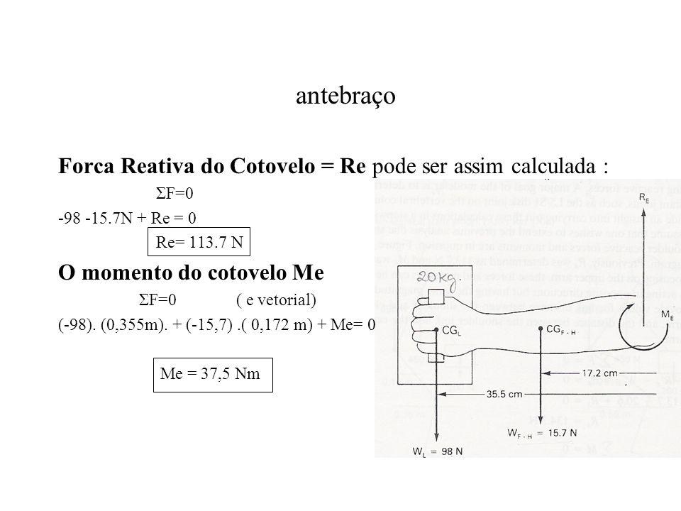 antebraço Forca Reativa do Cotovelo = Re pode ser assim calculada :