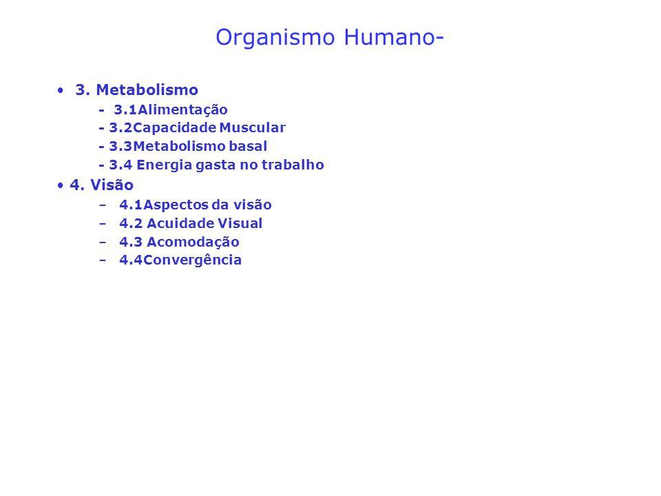 Organismo Humano- 3. Metabolismo 4. Visão - 3.1Alimentação