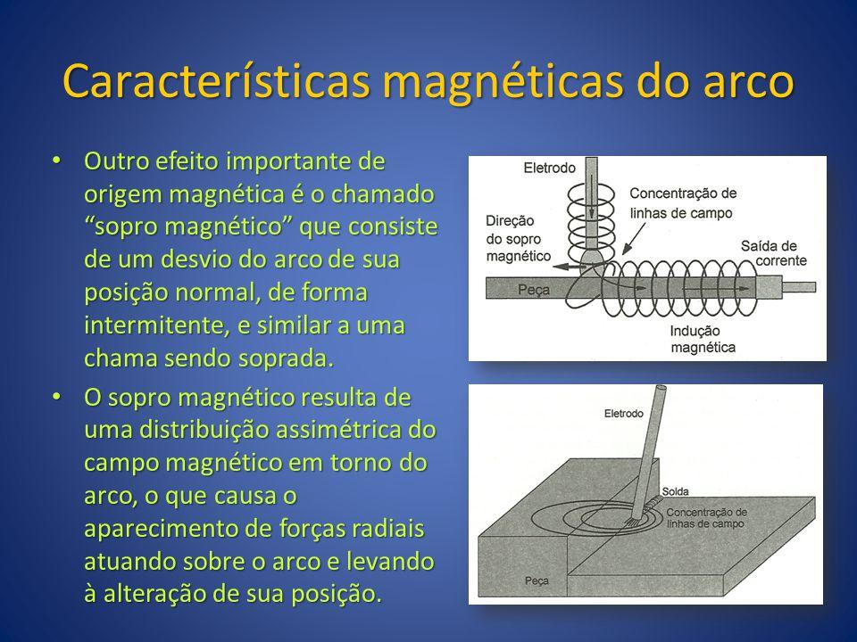Características magnéticas do arco