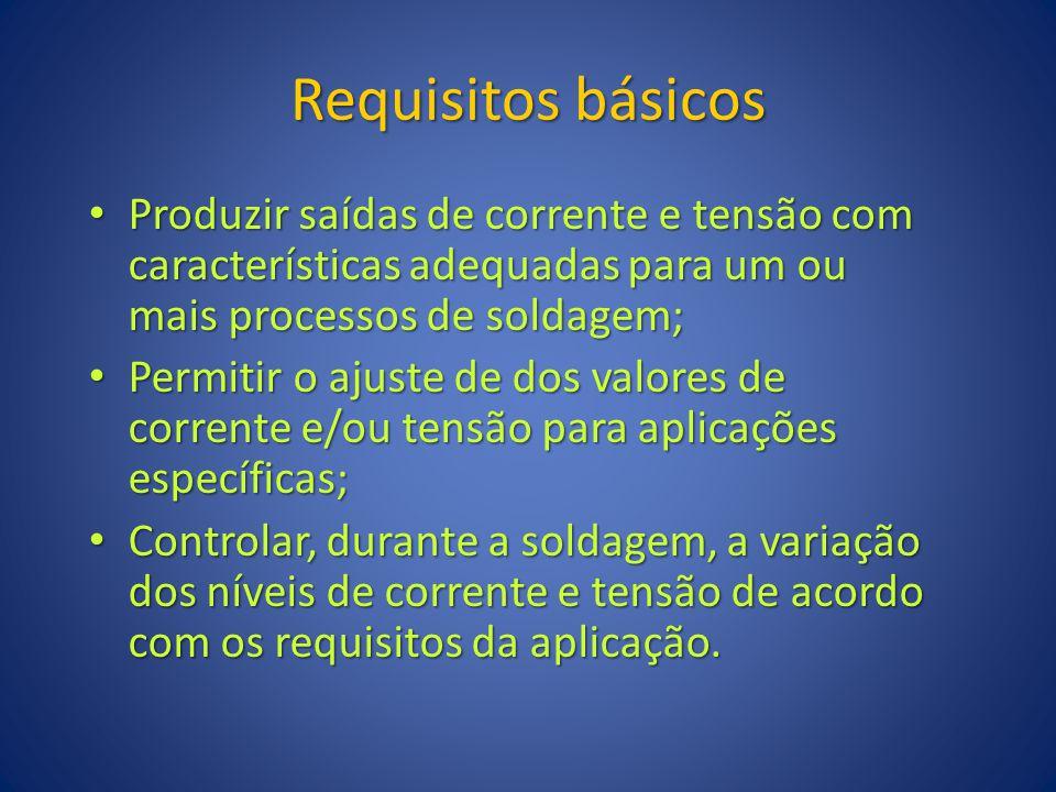 Requisitos básicos Produzir saídas de corrente e tensão com características adequadas para um ou mais processos de soldagem;
