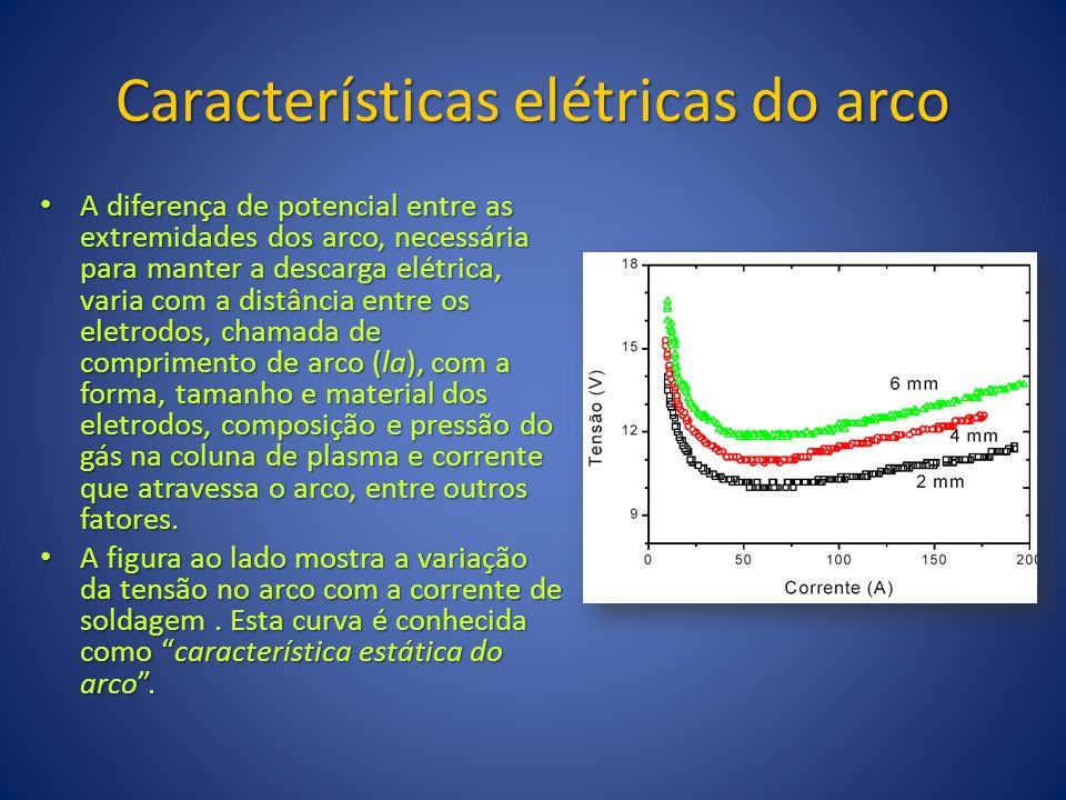 Características elétricas do arco