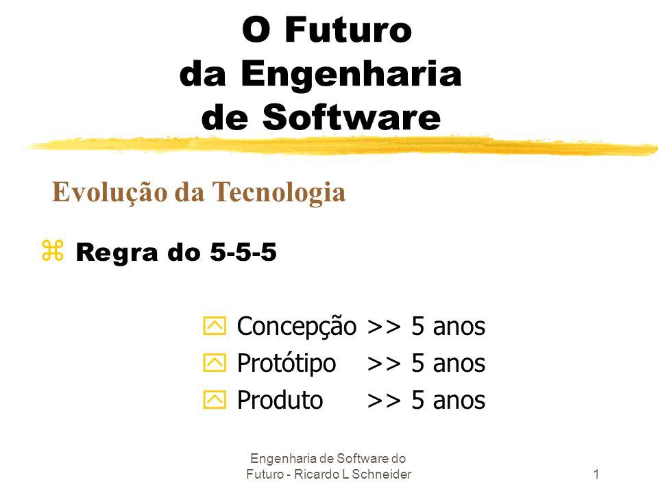 O Futuro da Engenharia de Software