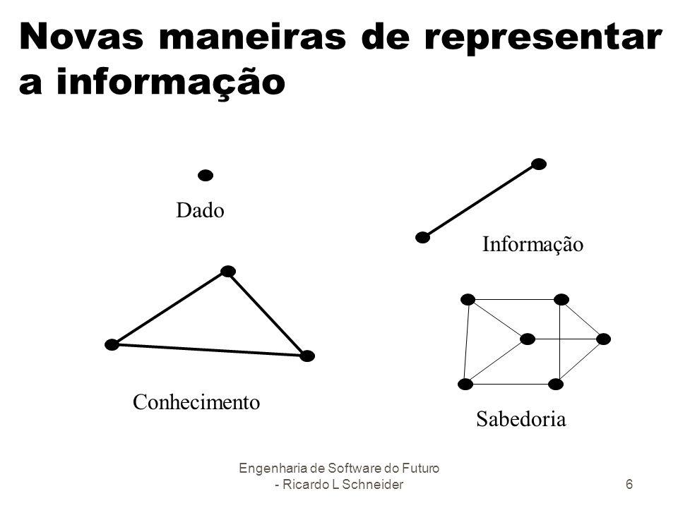 Novas maneiras de representar a informação