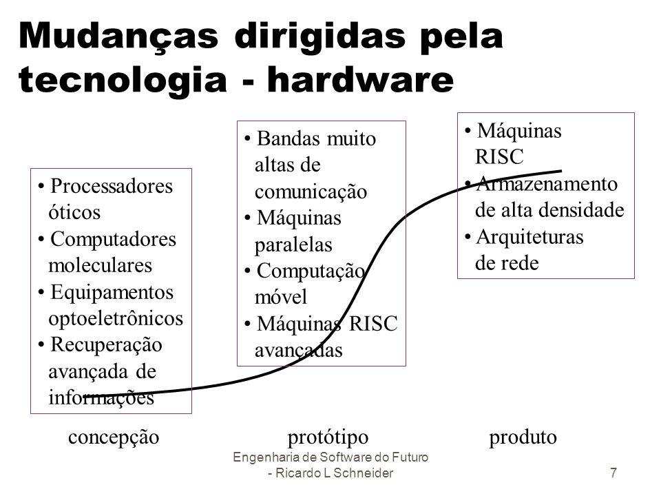 Mudanças dirigidas pela tecnologia - hardware
