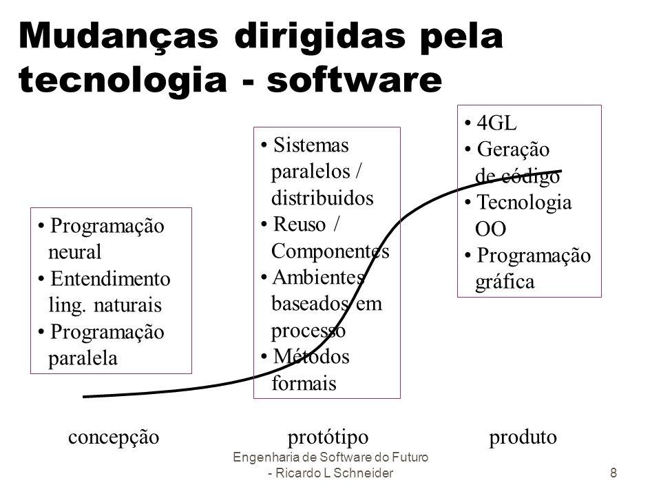 Mudanças dirigidas pela tecnologia - software