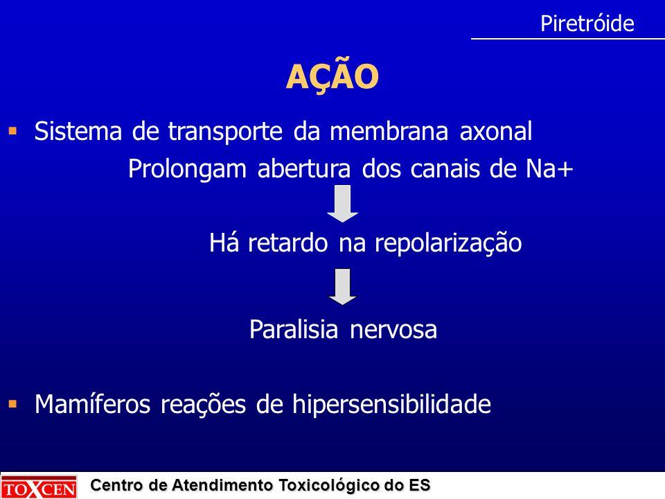 AÇÃO Sistema de transporte da membrana axonal