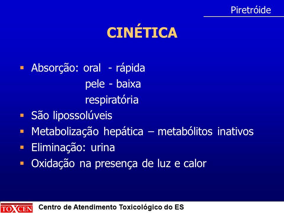 CINÉTICA Absorção: oral - rápida pele - baixa respiratória
