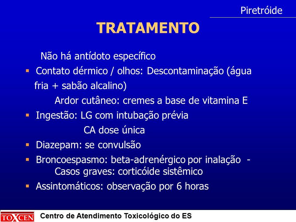 TRATAMENTO Piretróide Não há antídoto específico
