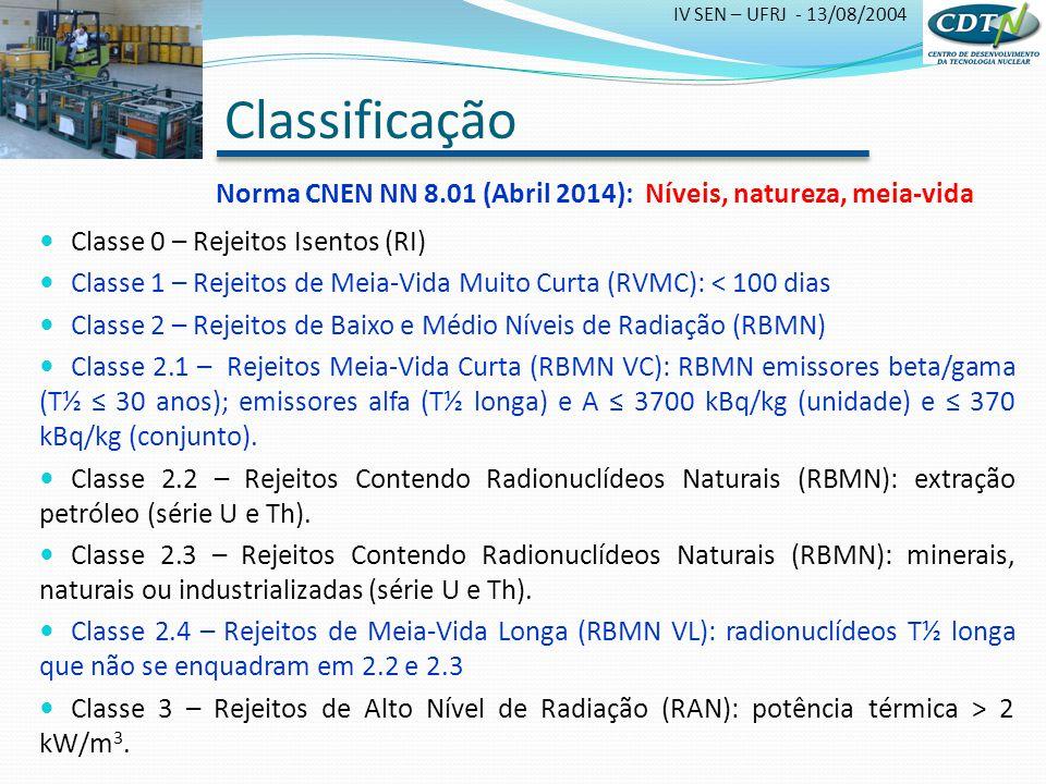 Classificação Norma CNEN NN 8.01 (Abril 2014): Níveis, natureza, meia-vida. Classe 0 – Rejeitos Isentos (RI)