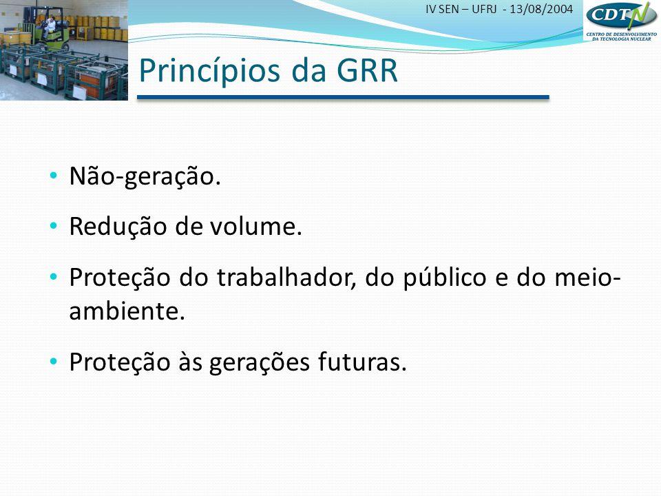 Princípios da GRR Não-geração. Redução de volume.