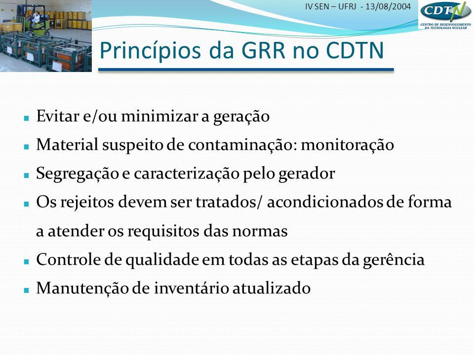 Princípios da GRR no CDTN