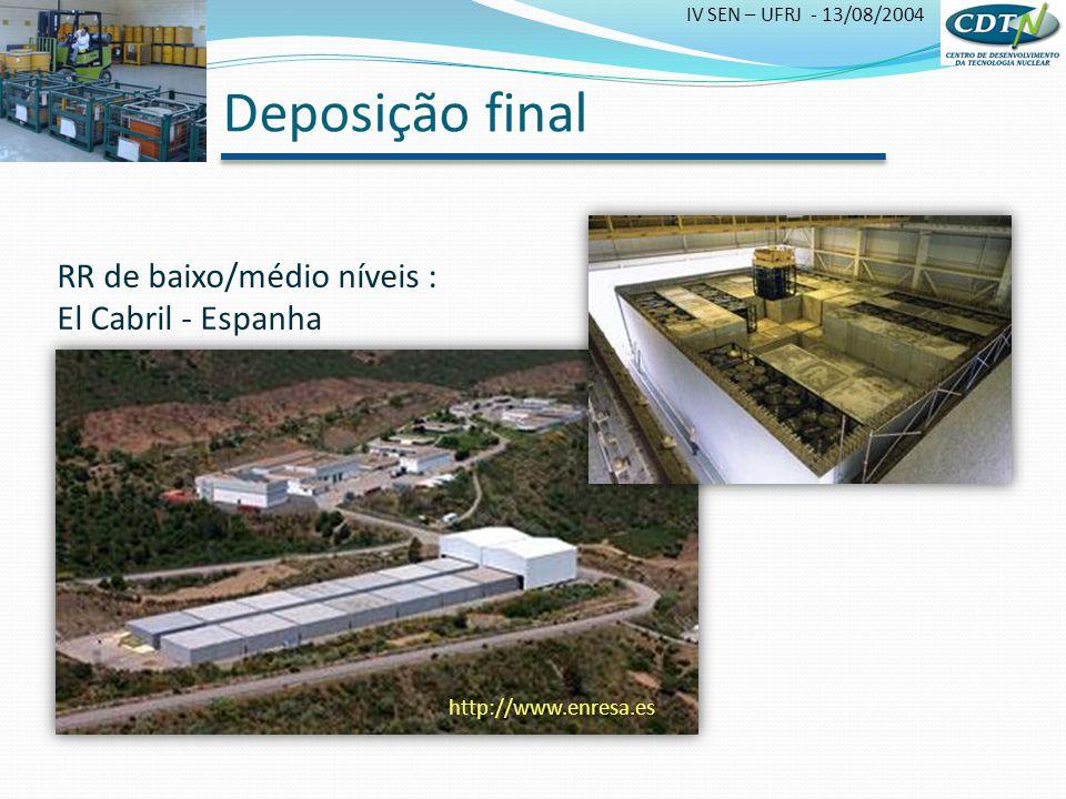 Deposição final RR de baixo/médio níveis : El Cabril - Espanha
