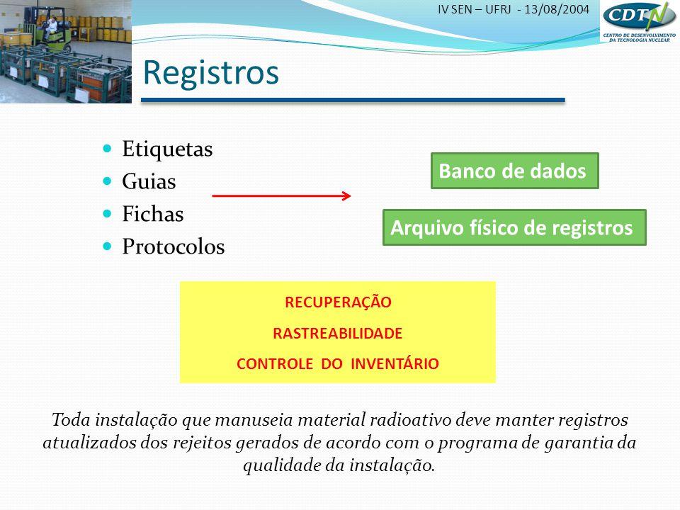 CONTROLE DO INVENTÁRIO