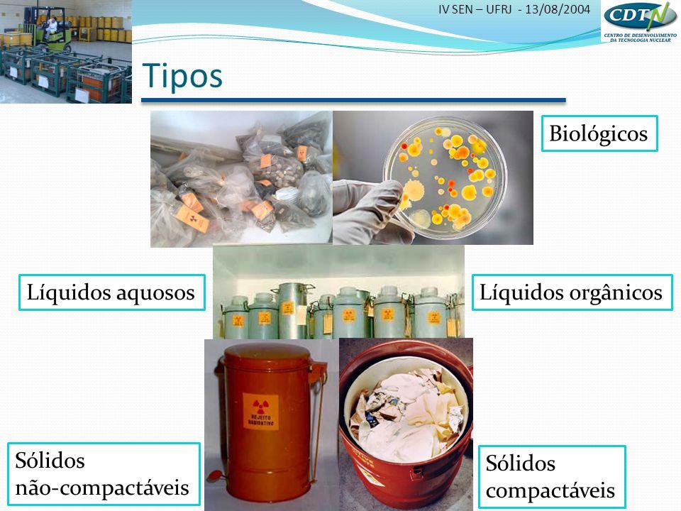 Tipos Biológicos Líquidos aquosos Líquidos orgânicos Sólidos