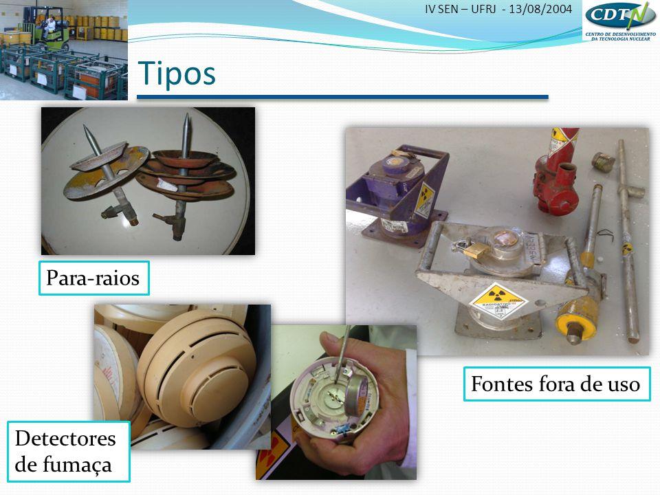 Tipos Para-raios Fontes fora de uso Detectores de fumaça