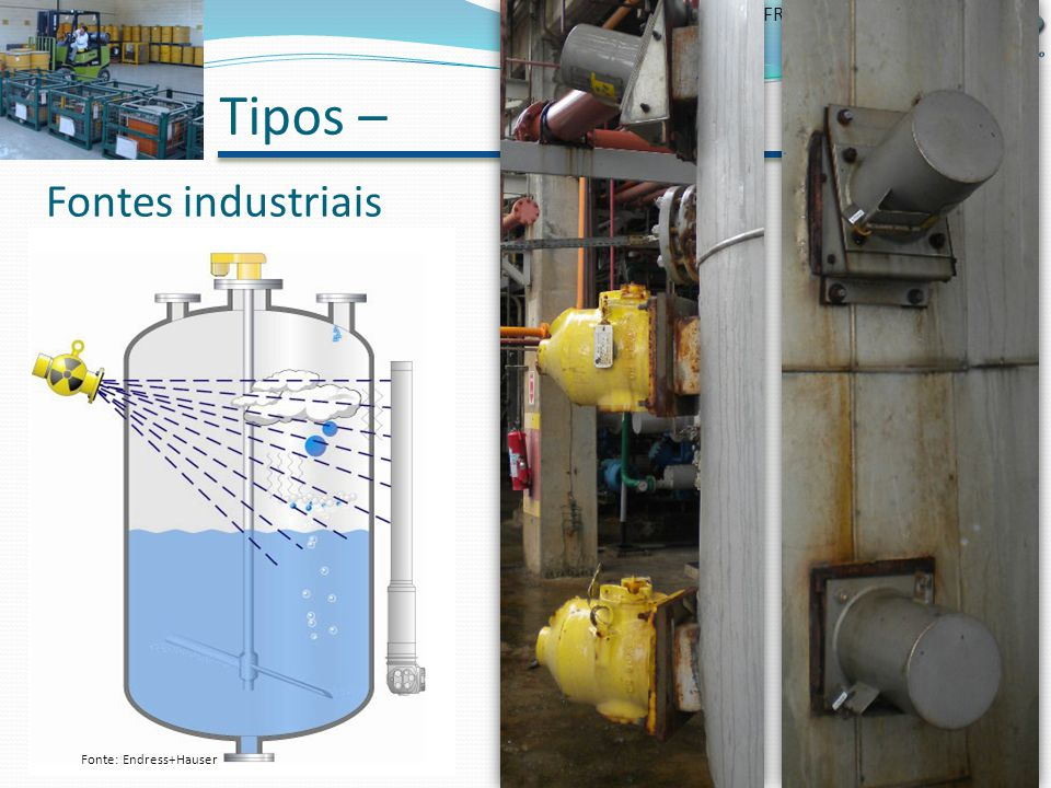 Tipos – Fontes industriais Fonte: Endress+Hauser