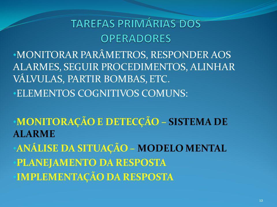 TAREFAS PRIMÁRIAS DOS OPERADORES