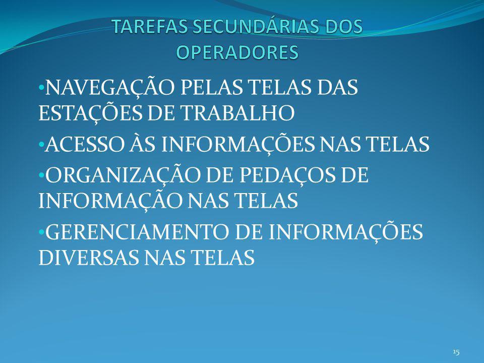 TAREFAS SECUNDÁRIAS DOS OPERADORES