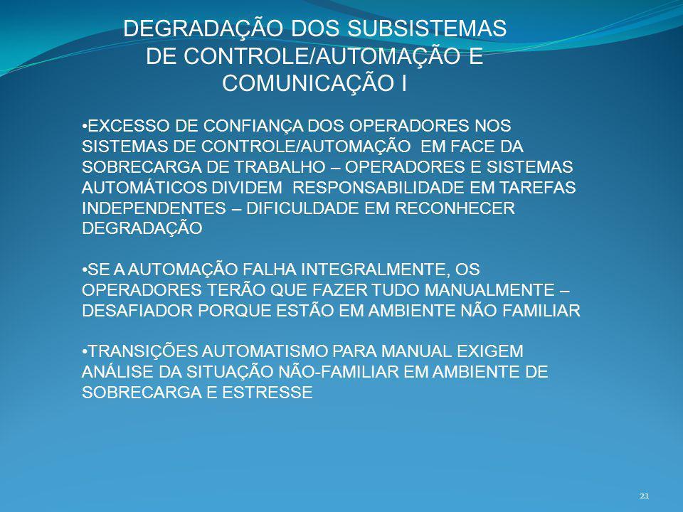 DEGRADAÇÃO DOS SUBSISTEMAS DE CONTROLE/AUTOMAÇÃO E COMUNICAÇÃO I
