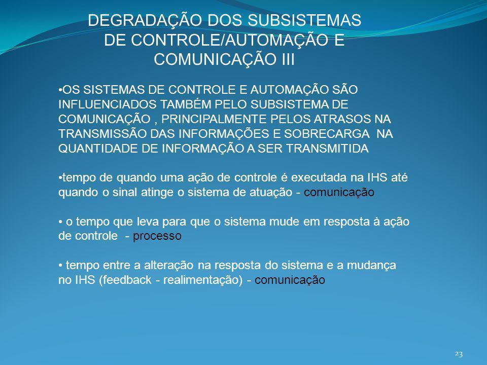 DEGRADAÇÃO DOS SUBSISTEMAS DE CONTROLE/AUTOMAÇÃO E COMUNICAÇÃO III