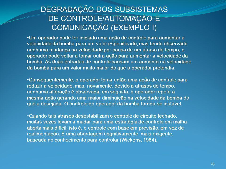 DEGRADAÇÃO DOS SUBSISTEMAS DE CONTROLE/AUTOMAÇÃO E COMUNICAÇÃO (EXEMPLO I)