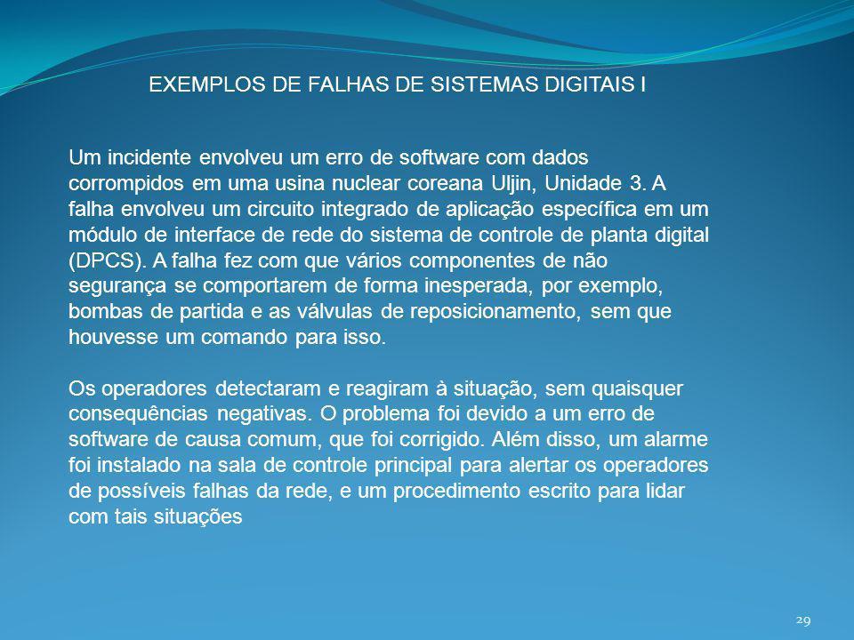 EXEMPLOS DE FALHAS DE SISTEMAS DIGITAIS I