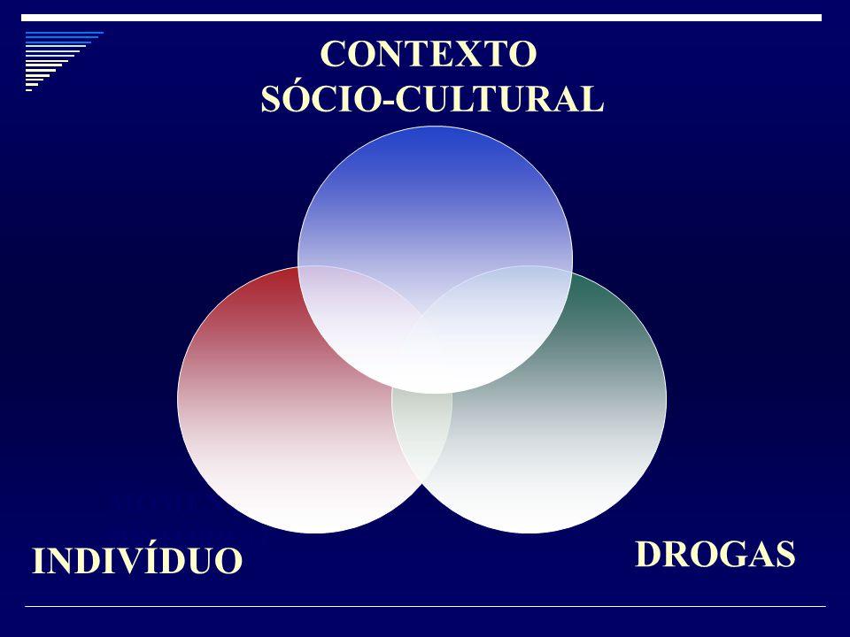 CONTEXTO SÓCIO-CULTURAL DROGAS INDIVÍDUO