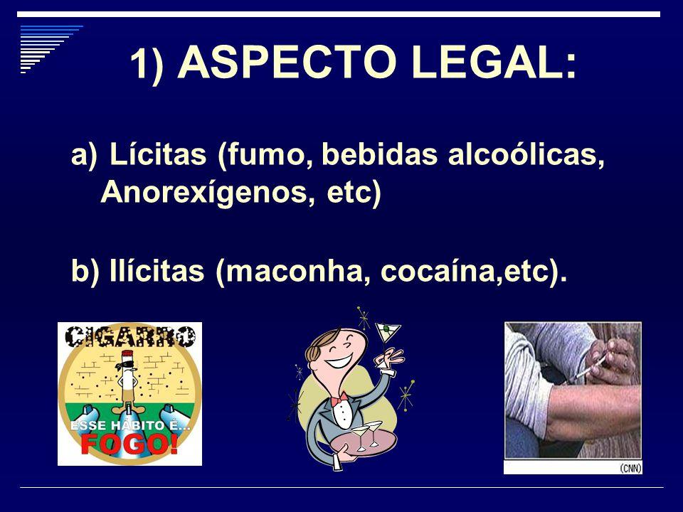 ASPECTO LEGAL: Lícitas (fumo, bebidas alcoólicas, Anorexígenos, etc)