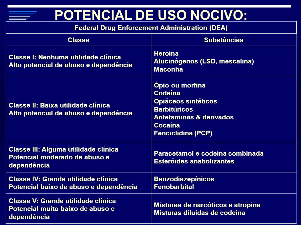 POTENCIAL DE USO NOCIVO: Federal Drug Enforcement Administration (DEA)