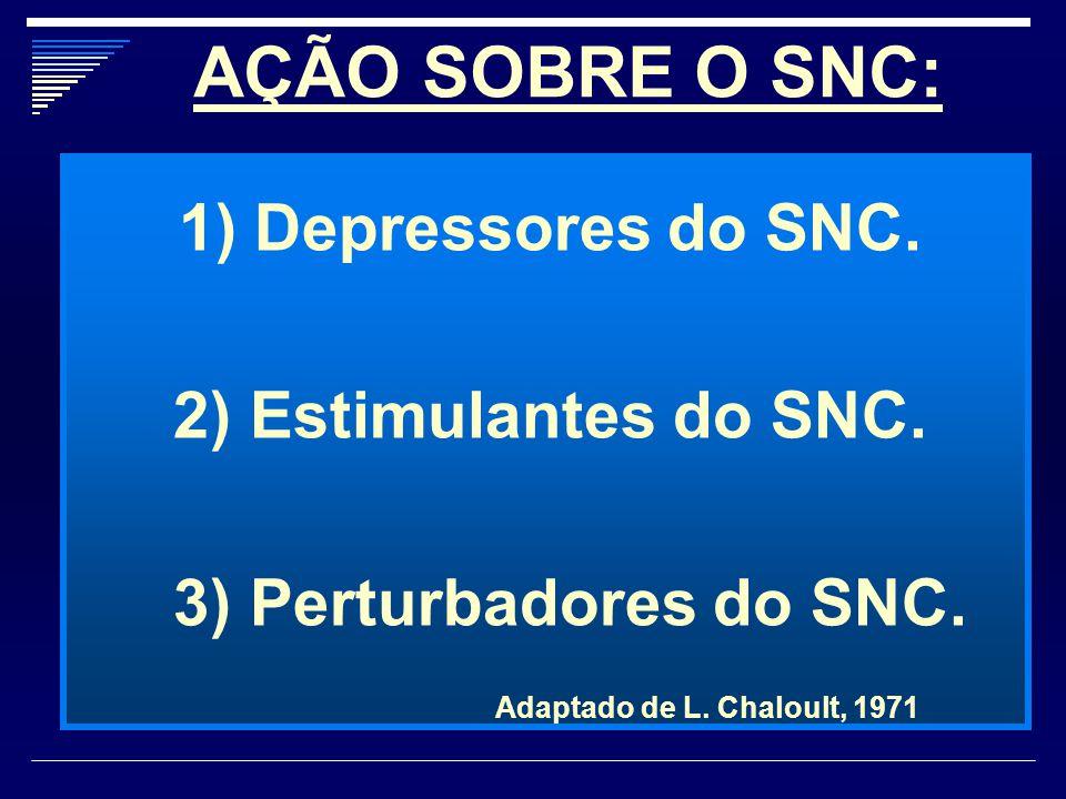 AÇÃO SOBRE O SNC: 2) Estimulantes do SNC. 3) Perturbadores do SNC.