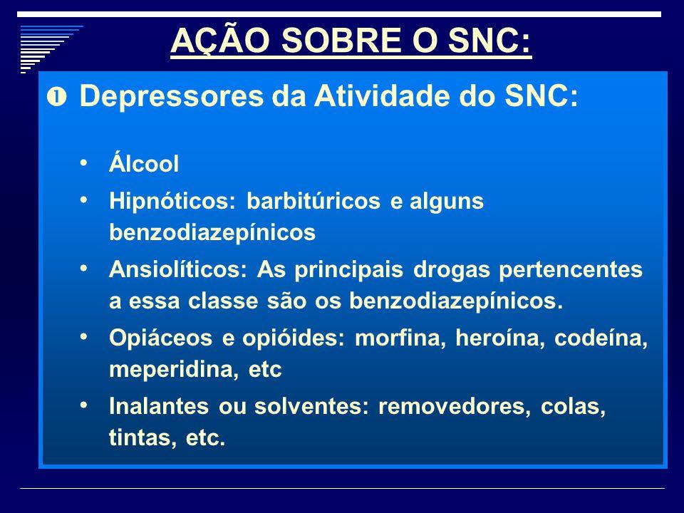 AÇÃO SOBRE O SNC: Depressores da Atividade do SNC: Álcool