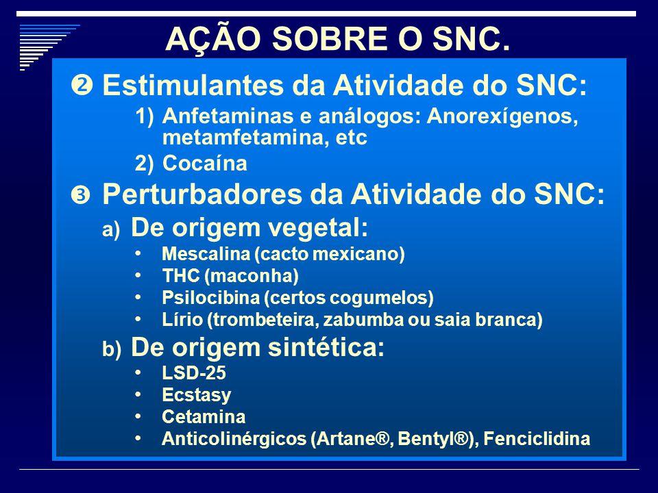 AÇÃO SOBRE O SNC. Estimulantes da Atividade do SNC: