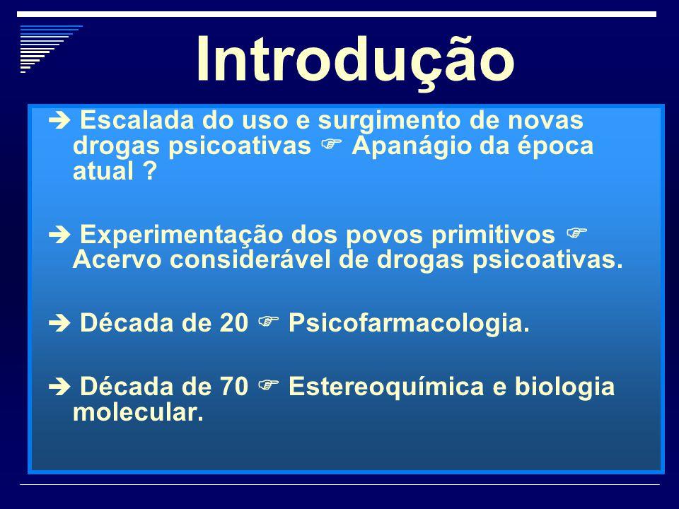 Introdução Análise resumida dos principais fatores envolvidos: